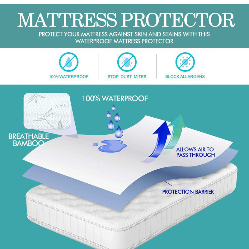 Fitted Waterproof Bed Mattress Protectors Covers Double