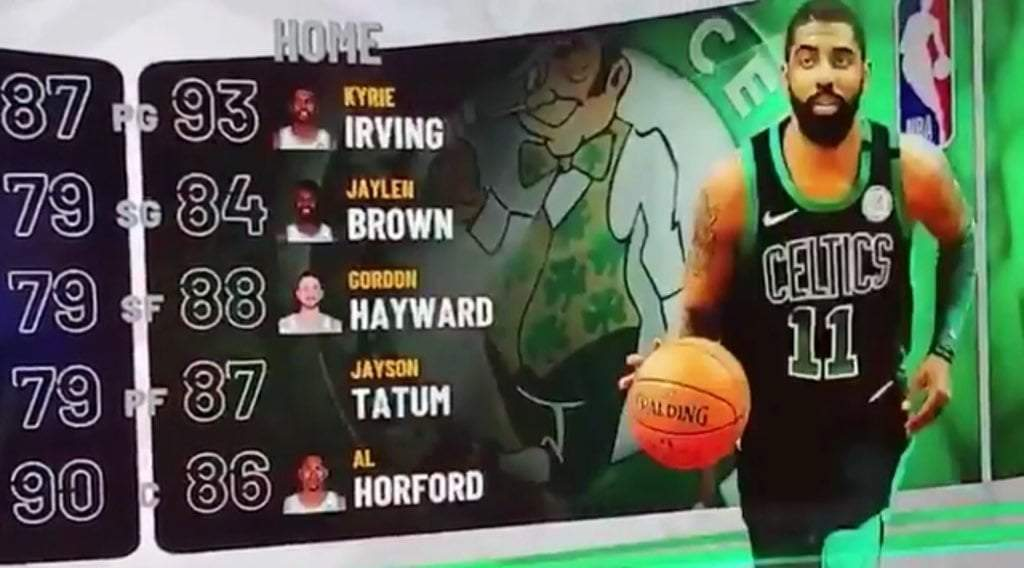 NBA 2k19 shows the Celtics mad respect this season