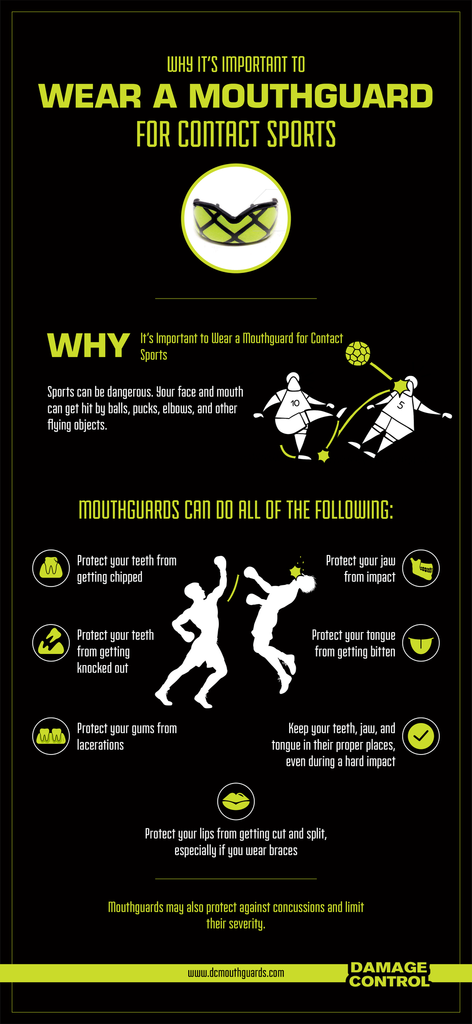 Mouth Guard Infographic
