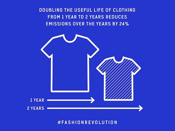 """How to Respect the Journey Your Clothes Have Taken"" (Fashion Revolution)"