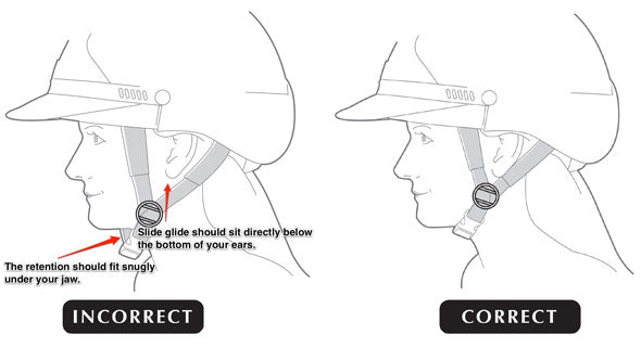 next, adjust the webbing next to the male end of the buckle until there is  no slack in the strap and fits snugly under your jaw without causing  discomfort