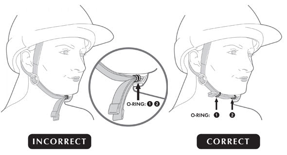 Learn How To Fit Your Childs Helmet In Three Easy Steps -8686
