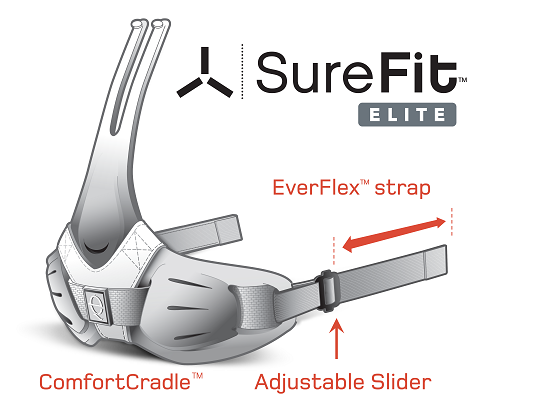 Sure-fit Elite