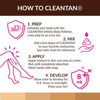 CLEANTAN The Quickie Kit - Mini | Tanning Drops (10mL) + Exfoliating Cloth