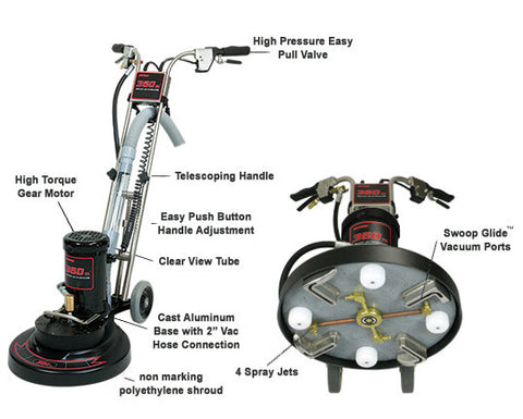 Rotovac 360XL Carpet Cleaning