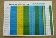 AVOMETER, SELECTION & COMPARISON CHART, FULL COLOUR