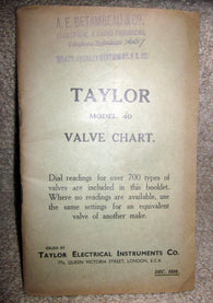 TAYLOR VALVE CHART FOR MODEL 40 VCM FROM 1938