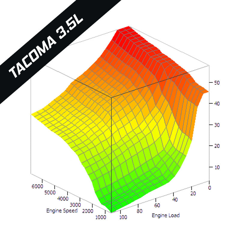 Tacoma 3.5L vF Tune Pack