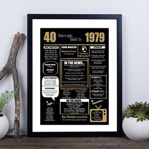40th Birthday Milestone Print