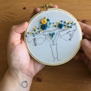 Lady Parts Embroidery Kit in Blue -- The Comptoir