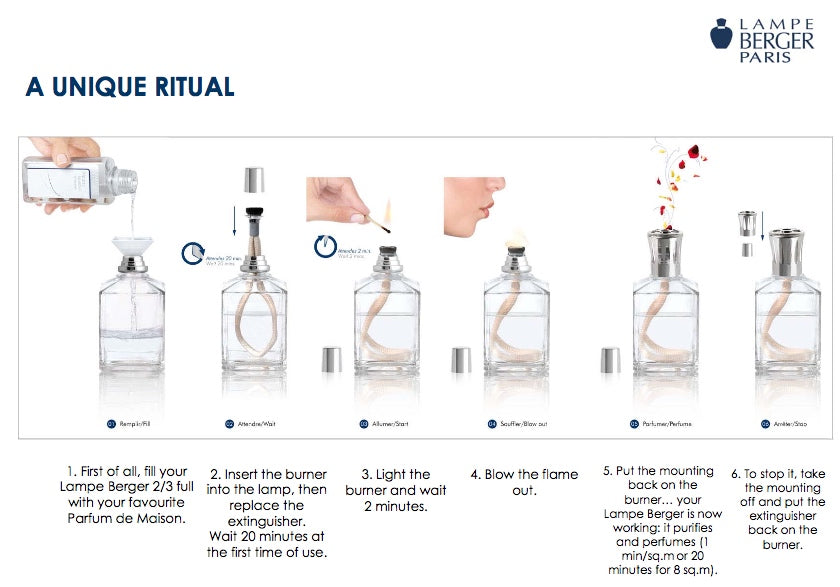 How To Use Your Lampe Berger Fragrance Lamp Fragrance Oils Direct