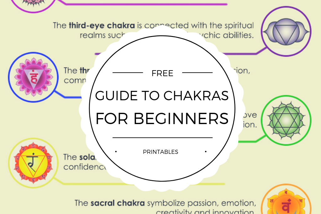 Quan Jewelry Guide to Chakras Printables