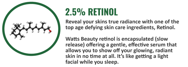 Spread the word about amazing skin care from Watts Beauty Advanced Skin Care