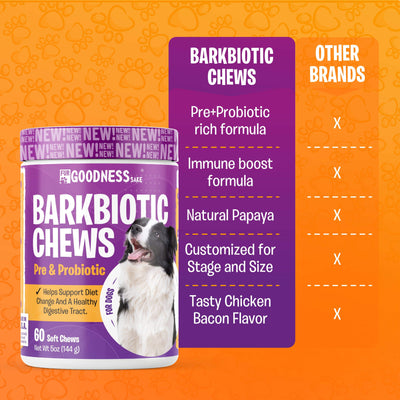 Fur Goodness Sake Barkbiotic Dog Probiotic Chews