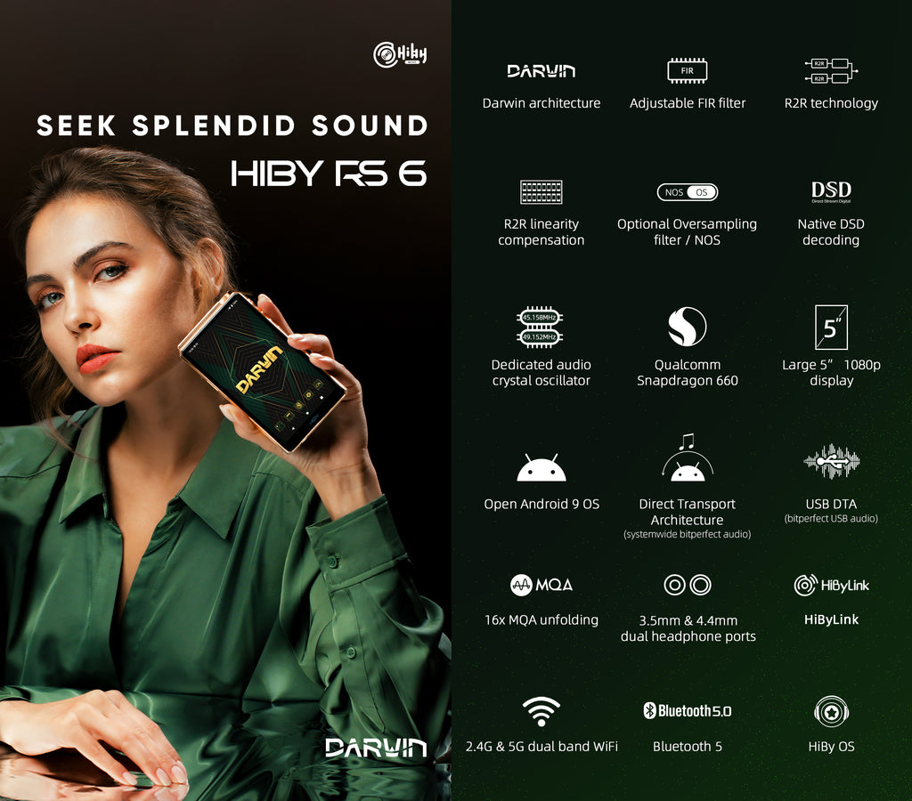 HiBy RS6  Hi-Res Music Player