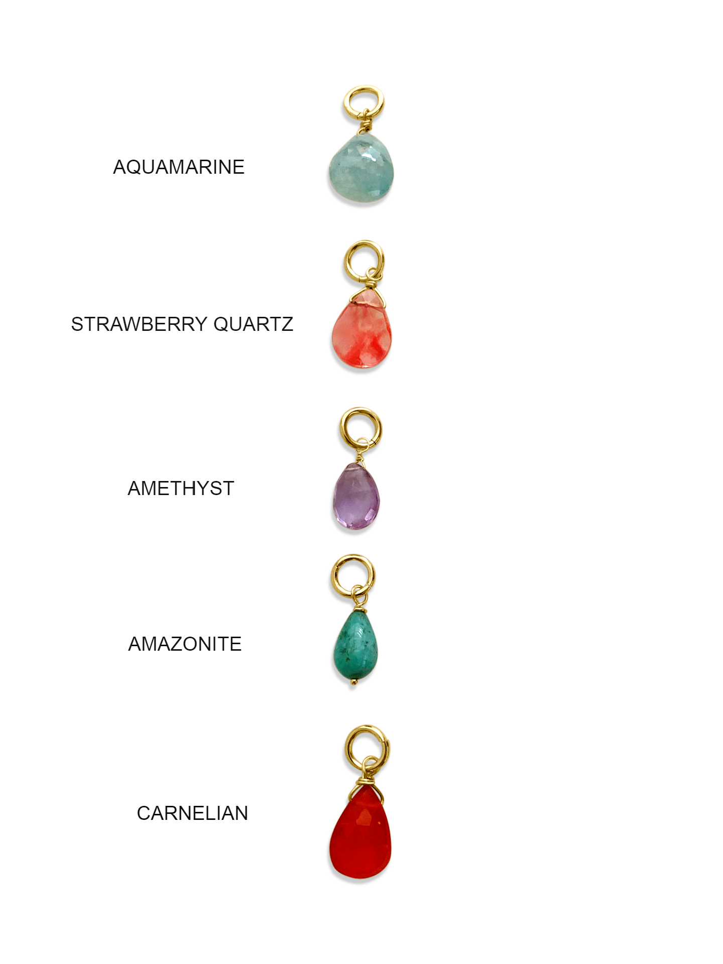 Choose Your Gemstone