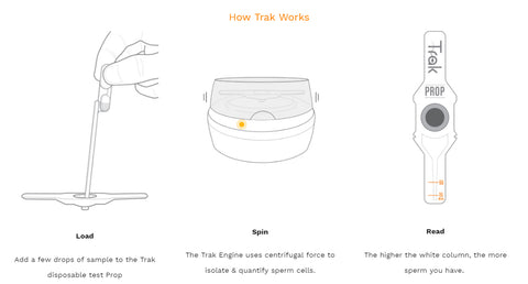 Trak Male Fertility Testing System