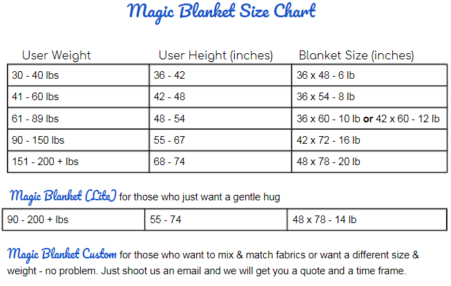 Choosing The Right Weight | Magic Weighted Blanket