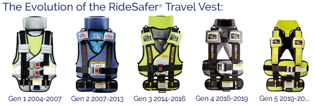 RideSafer travel vest evolution