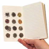 Personal Cupping Journal
