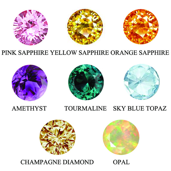gemstone color chart
