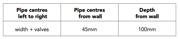 The RDC Halo Pipe Centres