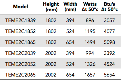 TRC Tesi Memory Sizing and Heating Outputs