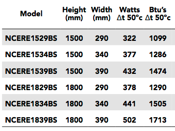 TRC Ceres Sizing and Heating Outputs