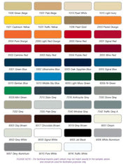 RAL Colour Options