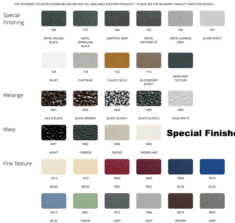 Special Finishes Chart