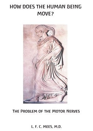 How Does The Human Being  Move? The Problem of the Motor Nerves, by L. F. C. Mees, M.D.
