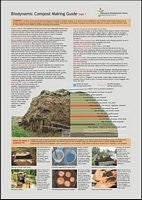Biodynamic Compost Making Guide