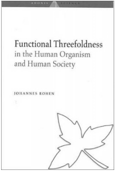 Functional Threefoldness, by Johannes Rohen