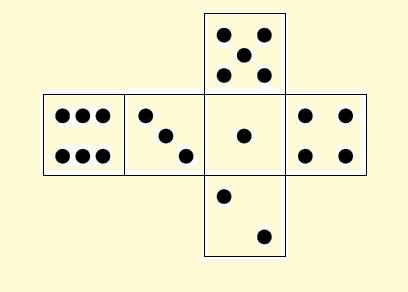 A visual depiction of a d6 layout. It looks like a sideways cross, with square sections within, each numbered so that if it were folded along its lines it would make a correct d6 cube