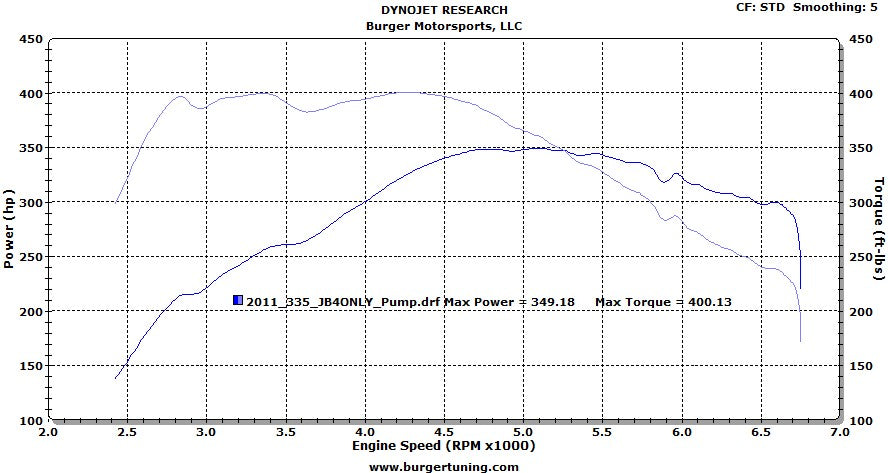 JB4 BMW 335i performance chip
