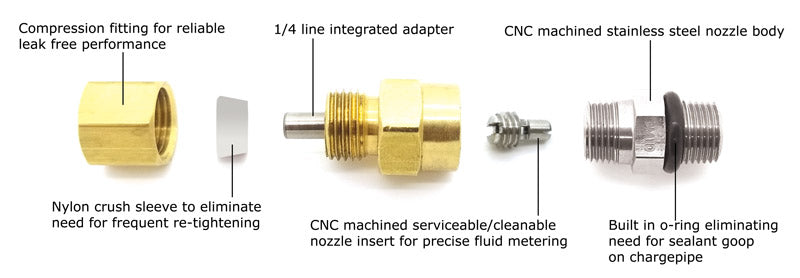 What's inside our methanol injection nozzles?