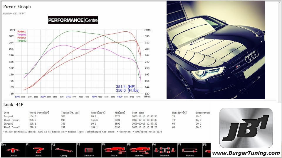 Typical Engine power on stock car: