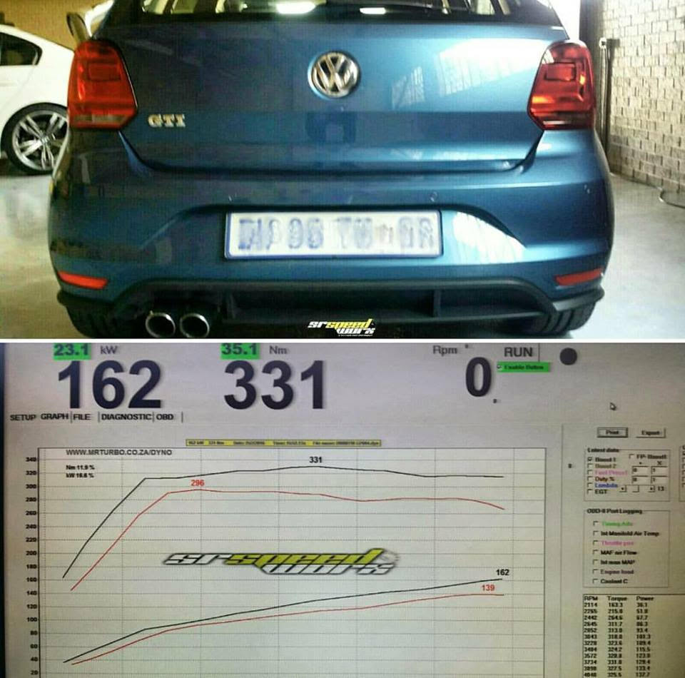 Typical Engine gains on Polo GTI