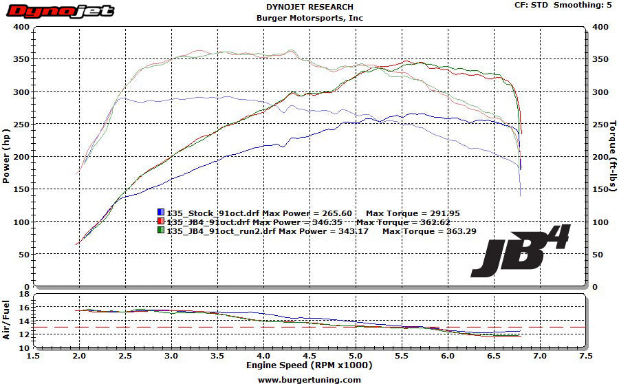 N54 JB4 BMW Performance Tuner – Burger Motorsports, Inc