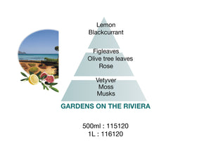 Maison Berger Fragrance - Gardens on The Riviera - Dreams of Freshness