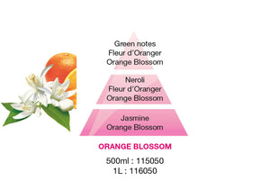 Maison Berger Fragrance - Orange Blossom - Dreams of Flowers