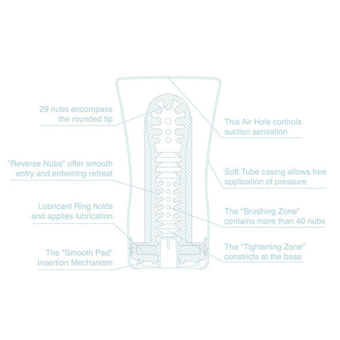 Tenga Soft Tube Cup Cool Edition | Private Playground: Sex Toys & Adult Products - 2