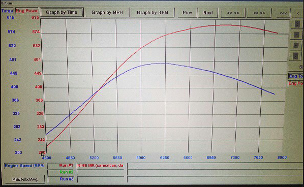 MAP EF4 Powered Evo 9 Dyno Sheet