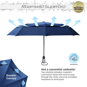 Roamwild Vented 9 Rib SuperBRO Navy Premium Teflon Fast Drying Automatic Compact Umbrella