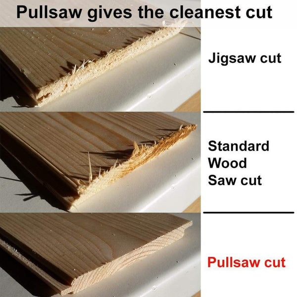 clean cut saw