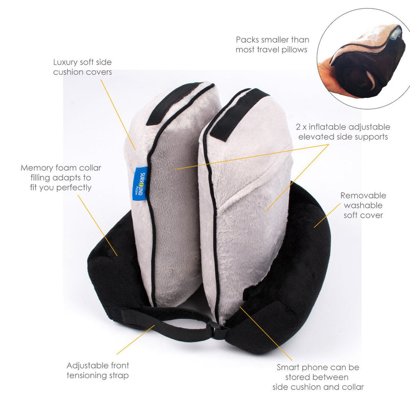 Blue - Roamwild Surround Travel Pillow