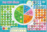 Eat Well Chart - Magnetic Learning Chart