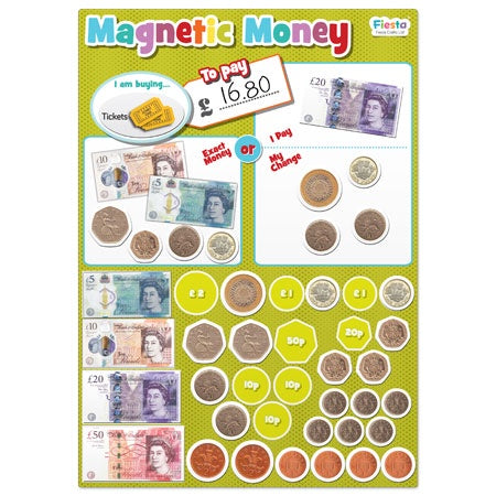 Magnetic Money - educational chart