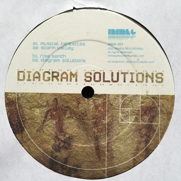 "Joey Anderson - Diagram Solutions - 12"" -  Inimeg Recordings - INMR-003"