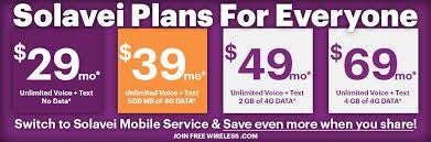 Solavei Unlimited Monthly Plans